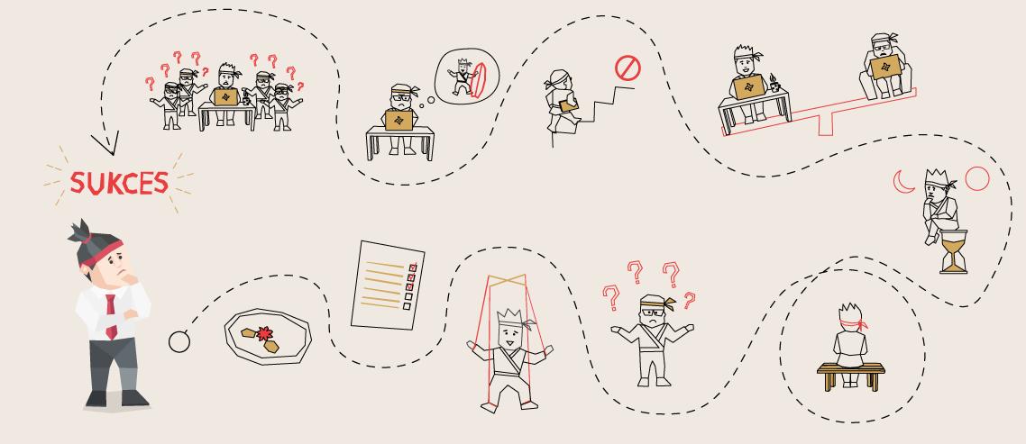 10 pułapek zarządzania zespołem częściowo zdalnym i jak ich uniknąć