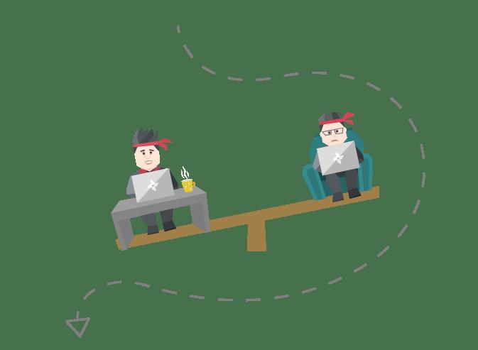 Pułapka 7: Podporządkowałeś pracę zespołu pod ludzi z biura