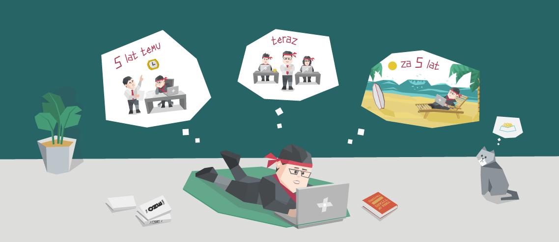 Jak sprawdzić swój pomysł na biznes?